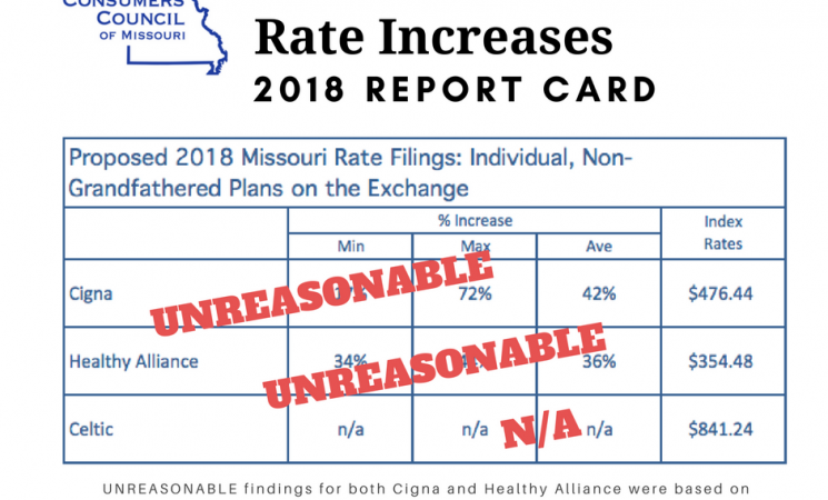 Report Card: 2018 MO Health Insurance Increases